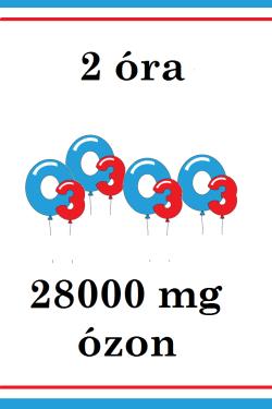 14000 mgr/h teljesítményű ózongenerátor